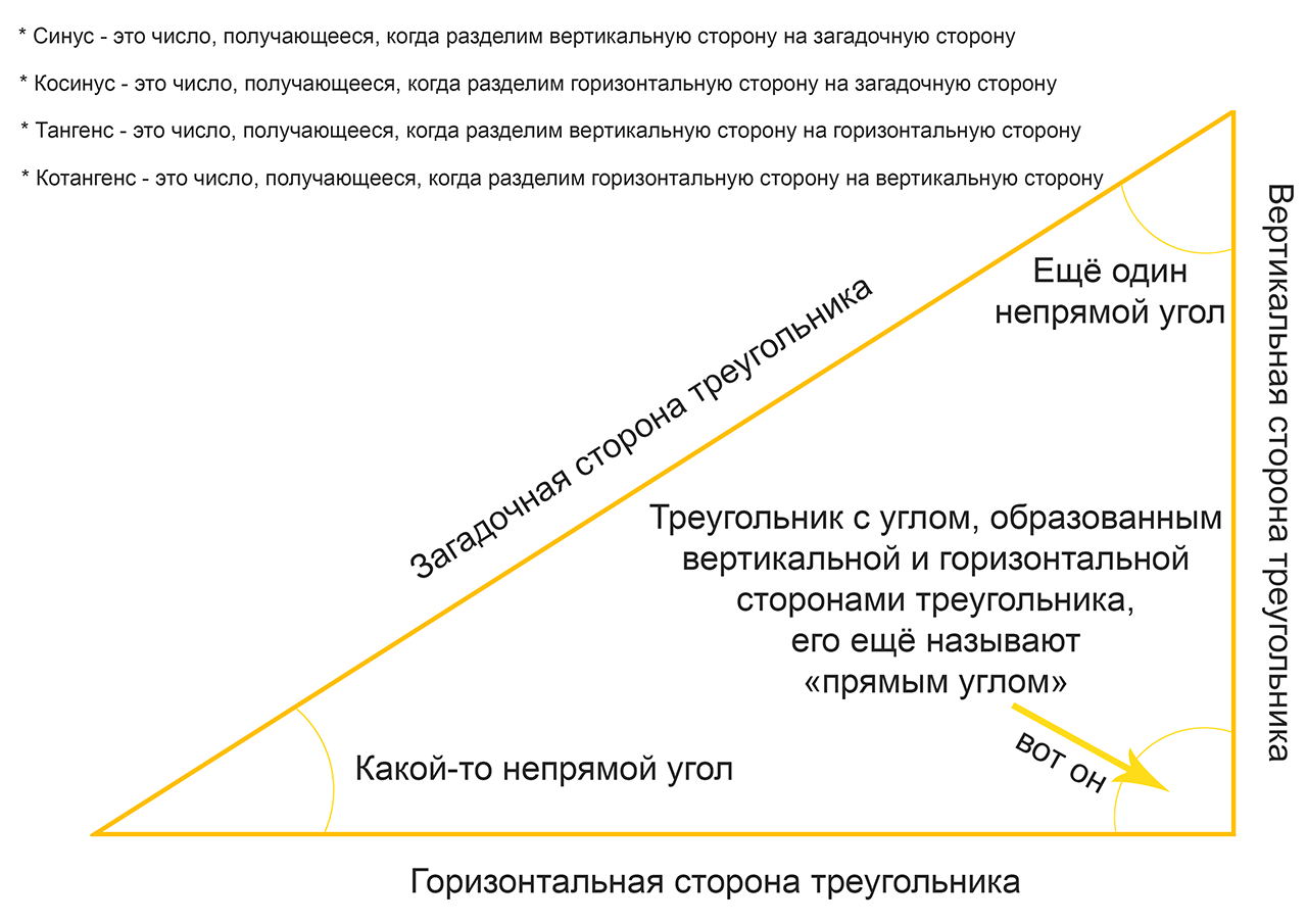 Прямоугольный треугольник с загадочной стороной